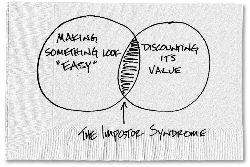 Schéma du syndrome de l'imposture, Carl Richards