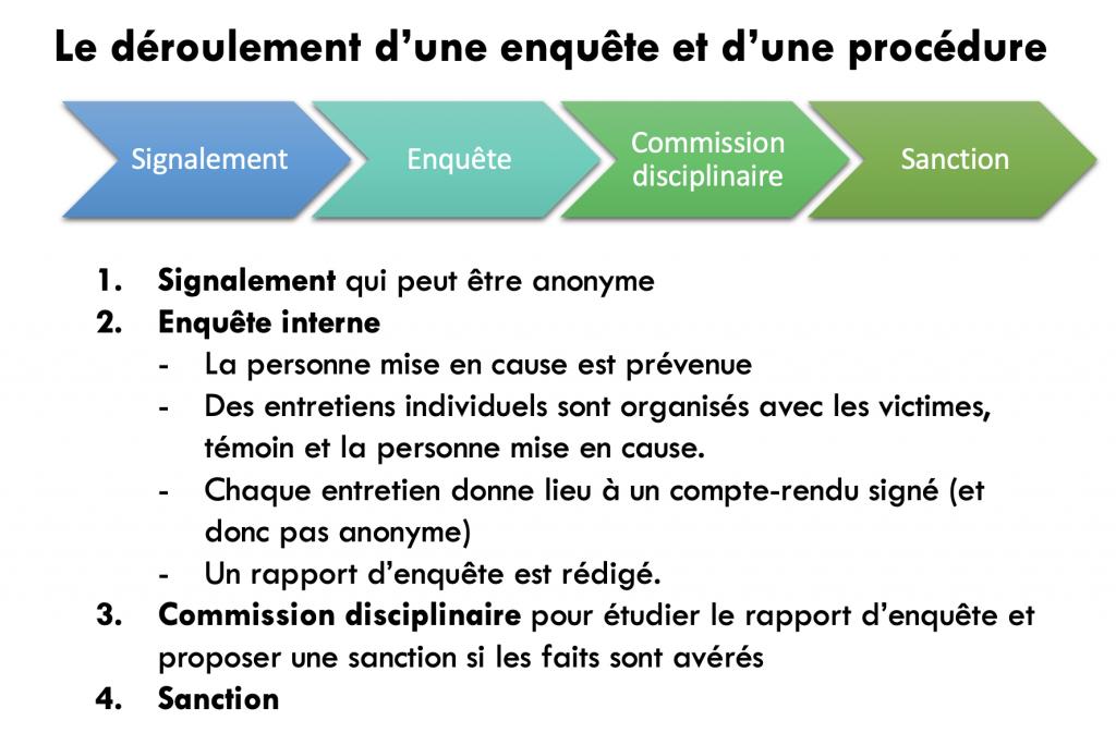 Extrait du support powerpoint créé par #NousToutes pour le webinaire